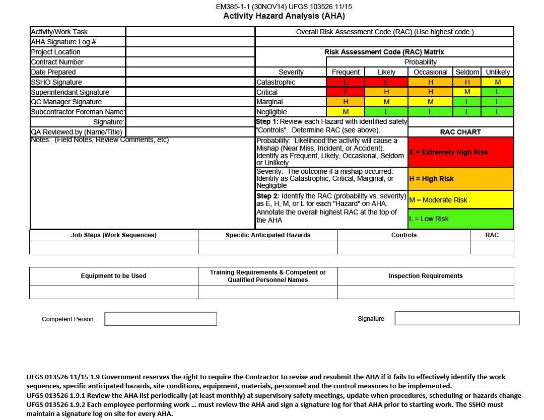 Job Hazard Analysis Template Free