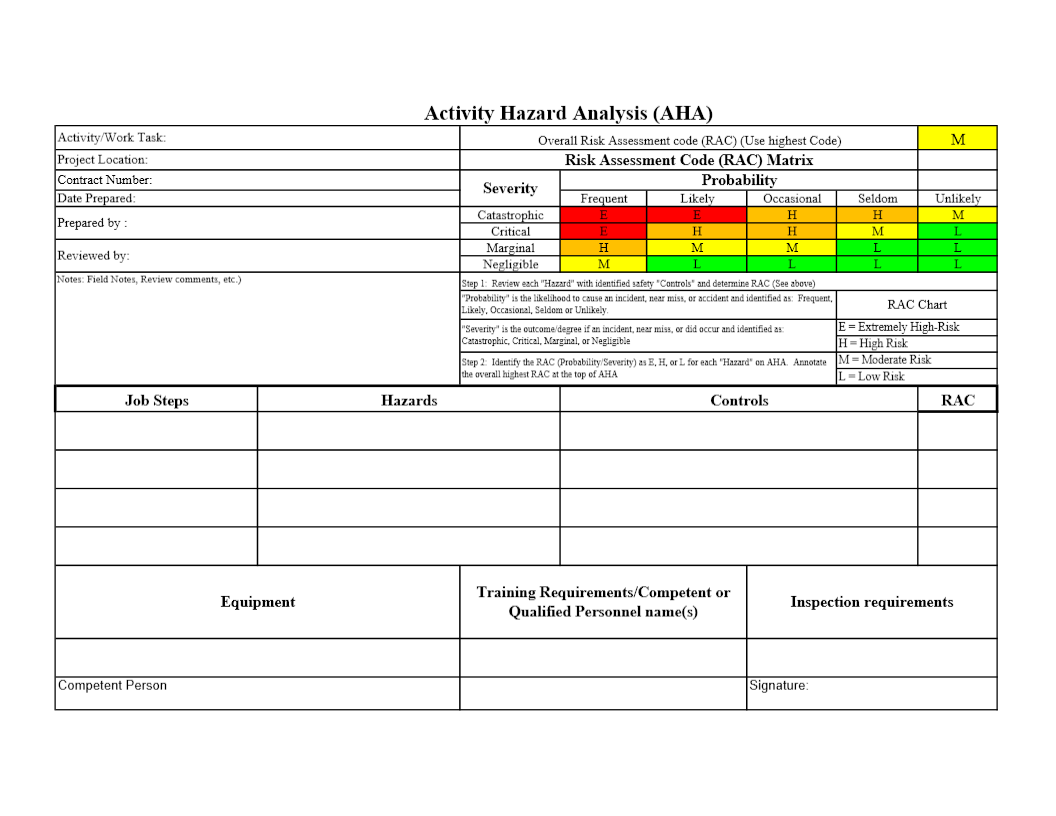 quality control sheet template